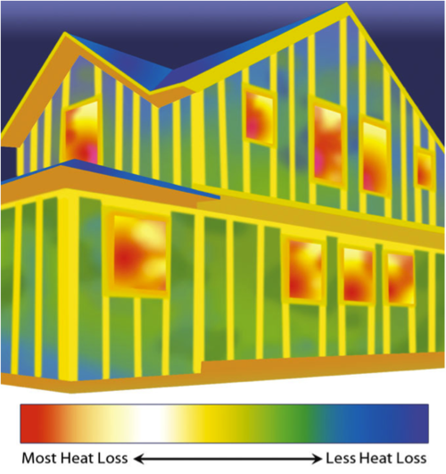 [Image Source: http://www2.buildinggreen.com/article/thermal-bridging]